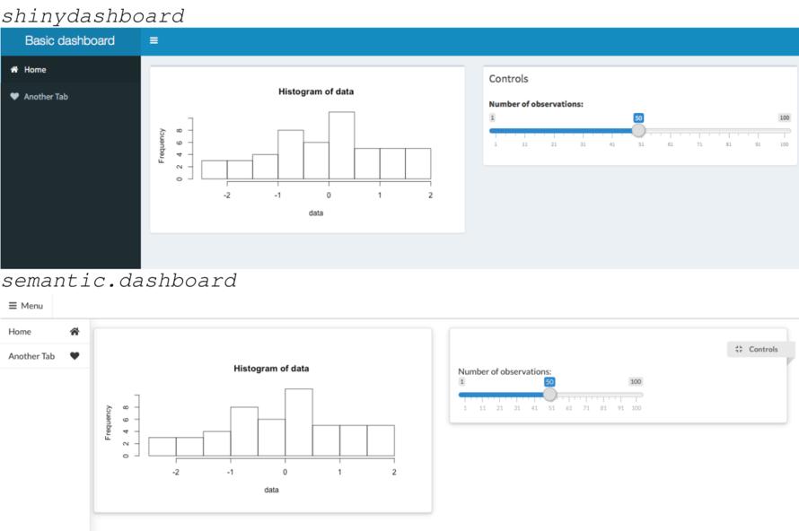Semantic ui dashboard