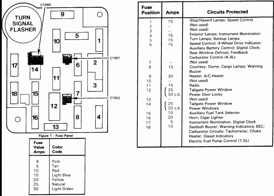 16 1986 Ford Ranger Engine Wiring Diagram Engine Diagram Wiringg Net Fuse Box Fuses Diagram