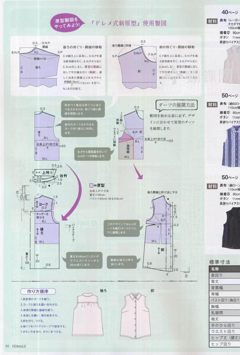 Patternmaking and Sewing Japanese