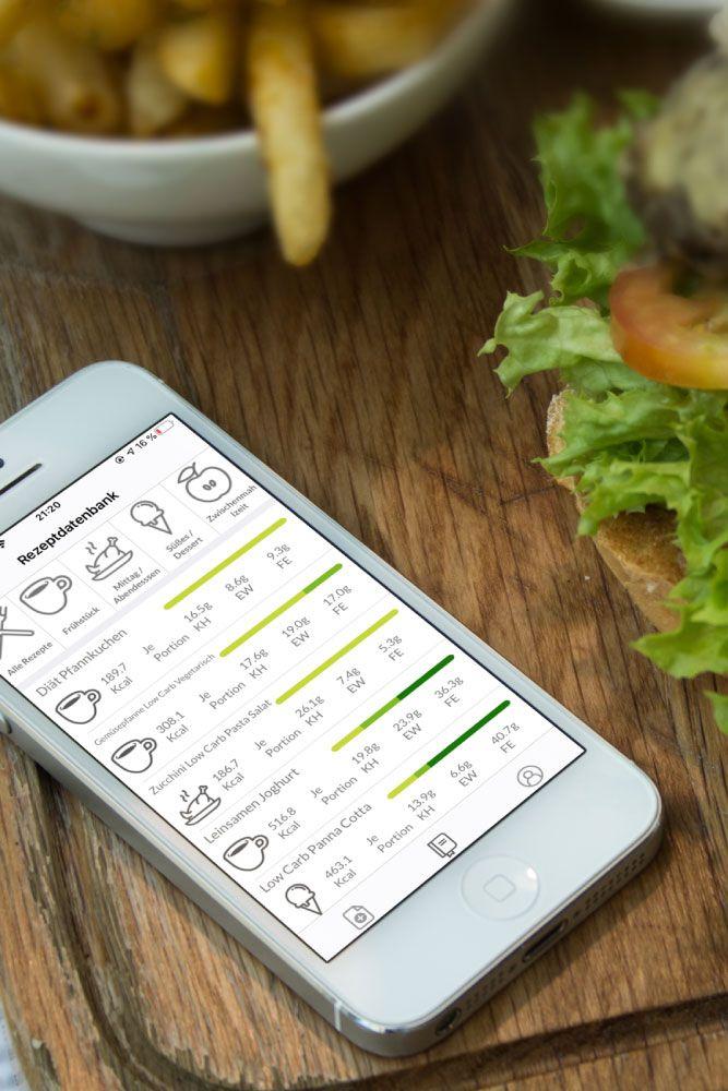 App zum Kalorien Zählen in 2020 - Kalorienrechner..