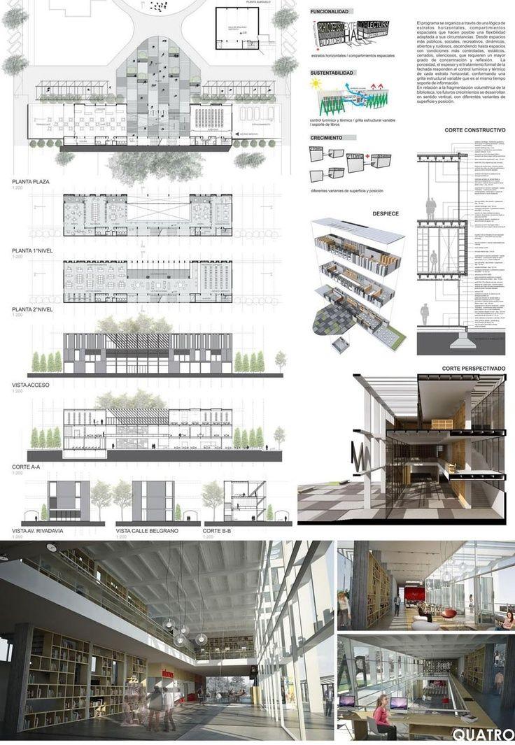 Architecture sheets for Tesis de arquitectura ejemplos