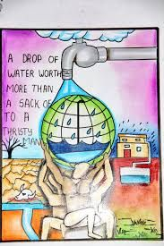 Images On Save Water Ile Ilgili Gorsel Sonucu Save Water Poster Drawing Water Conservation Poster Save Water Drawing