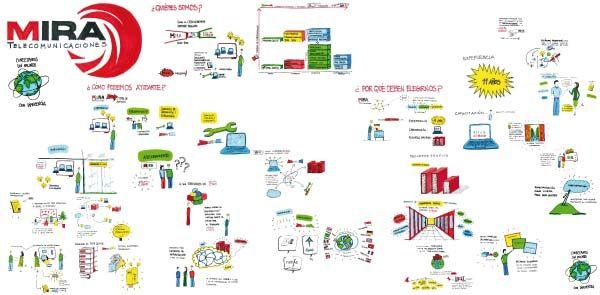 Corporate Presentation Mira Telecomunicaciones