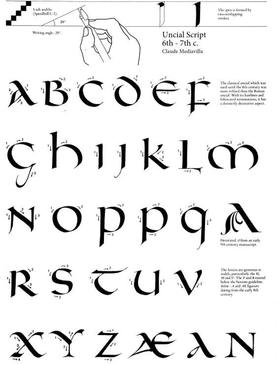 Calligraphy Tips - Uncial for English | Tipos de letras, Estilos ...