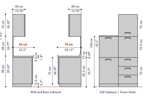 Height Of Kitchen Cabinets From Floor
