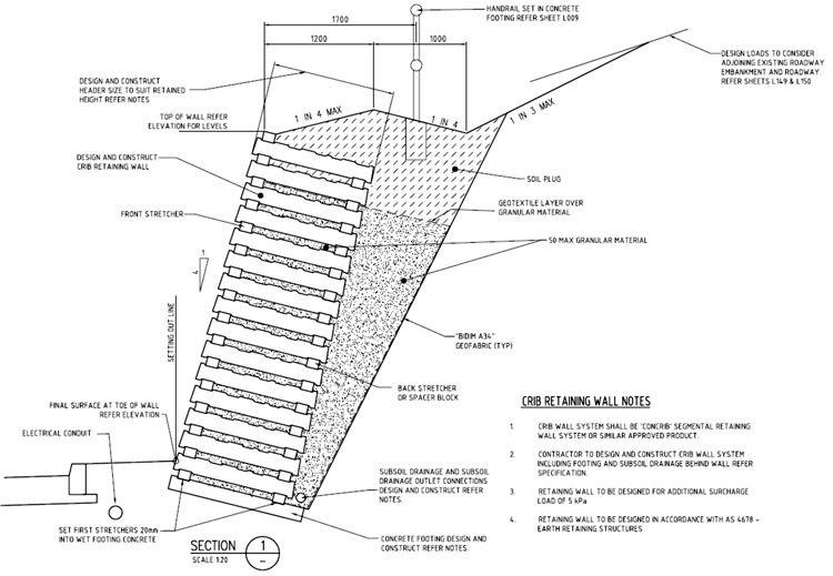 Sparks Road Lower Molonglo Wqcc Act Featuring Concrib Macro Maxi Midi System Retaining Wall Design Retaining Wall Crib Wall