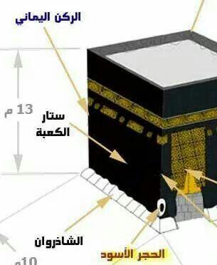 الكعبة المشرفة Mekkah Kaba Islamic Pictures