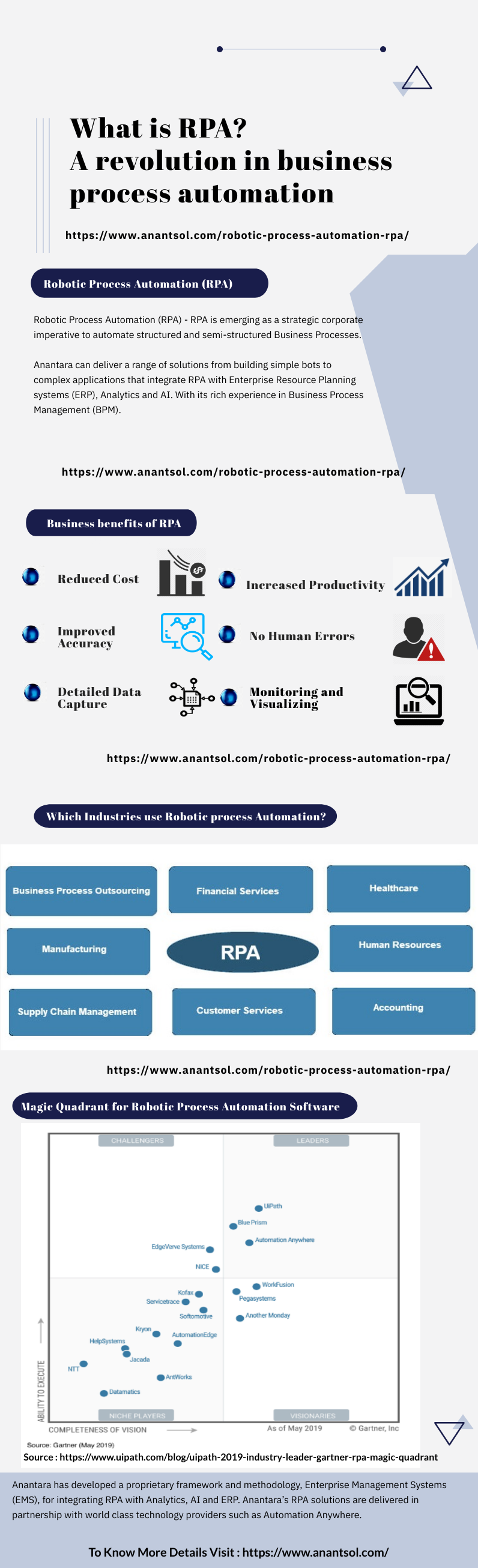 What Is Rpa A Revolution In Business Process Automation Business Process Automation How To Plan