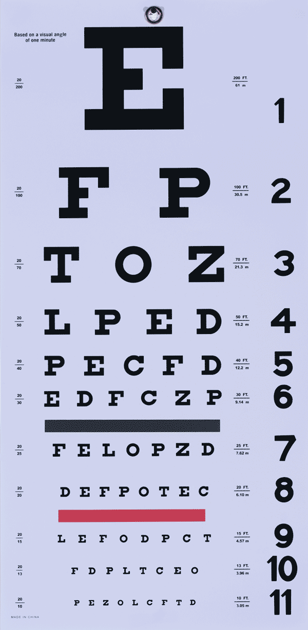 Examining the fascinating typographic history of eye charts pinterest
