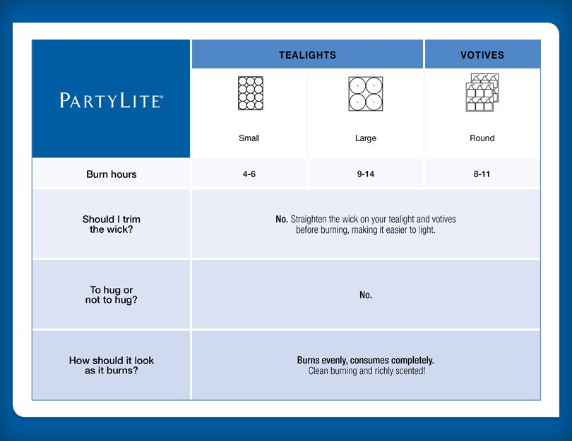 Partylite Burn Times For All Your Partylite Needs Visit Www