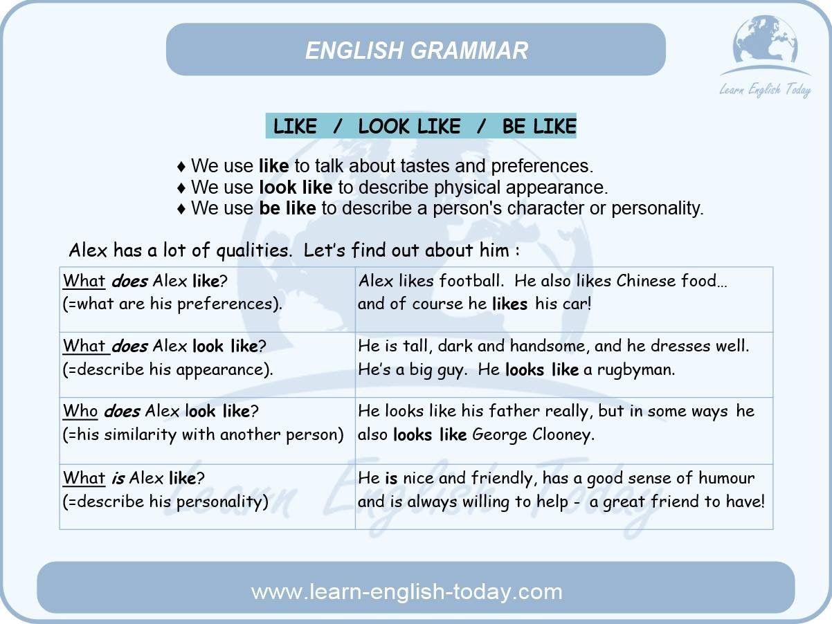 Like Look Like Be Like Vocabulario En Ingles Aprender Ingles Vocabulario