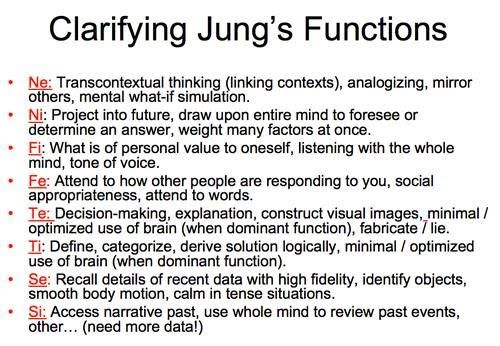 Very helpful explanation of the different cognitive functions  Easy