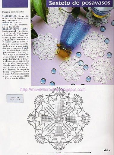Diário do Croche Blog...: Coaster Chart.. and some more nice things on this Blog..
