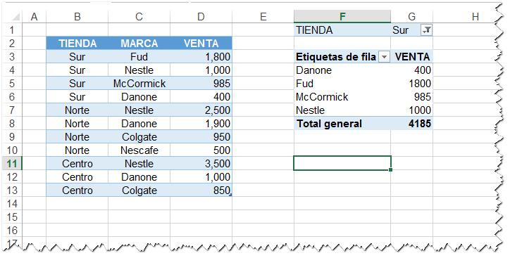 8 Ideas De Excel Ejemplos De Funciones Contrato De Servicios Administracion Y Finanzas