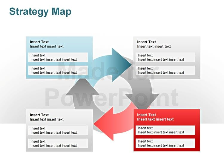 This 14 slide Strategy Map Template for PowerPoint features assorted