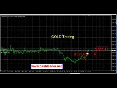 Late Night Trading Signal Forex India Trader Indiancashier