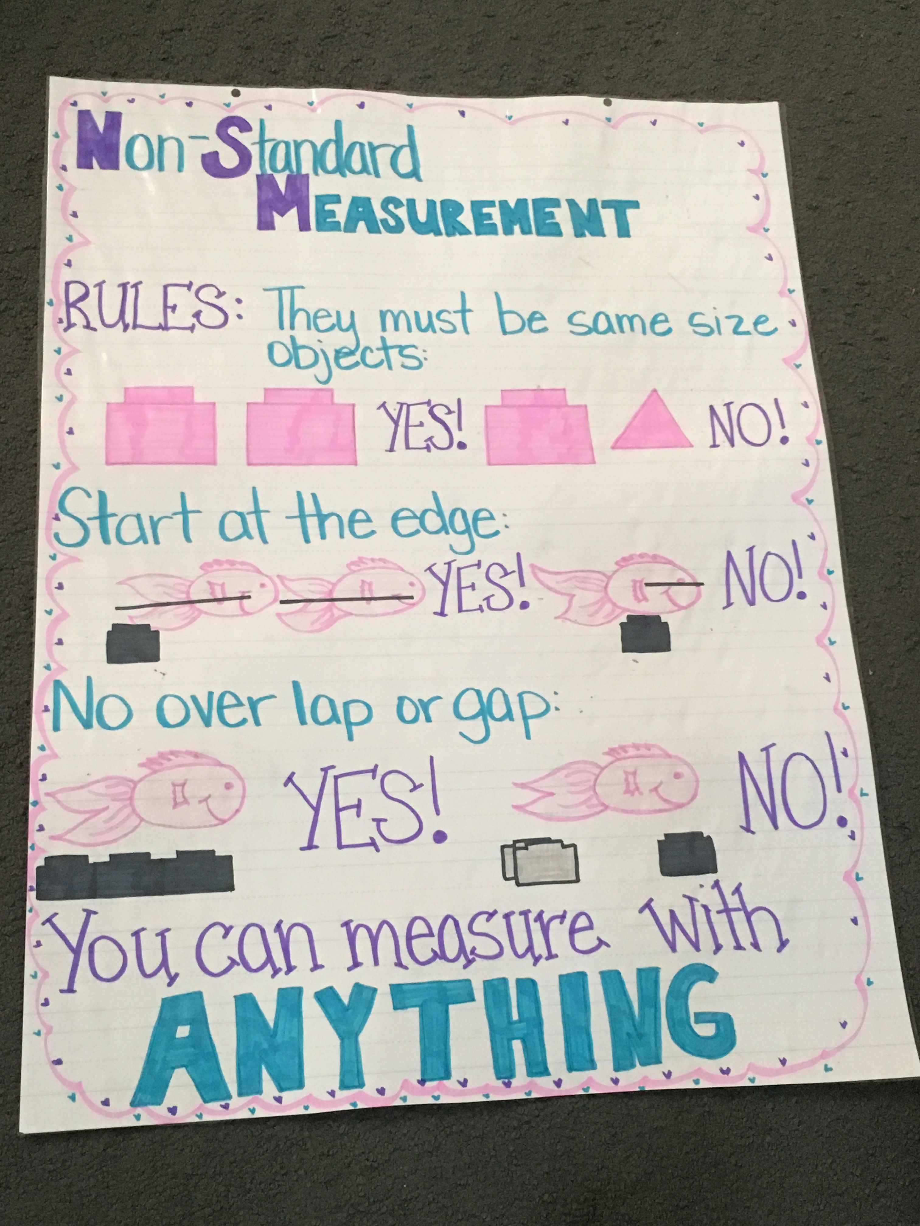 Non Standard Measurement Anchor Chart