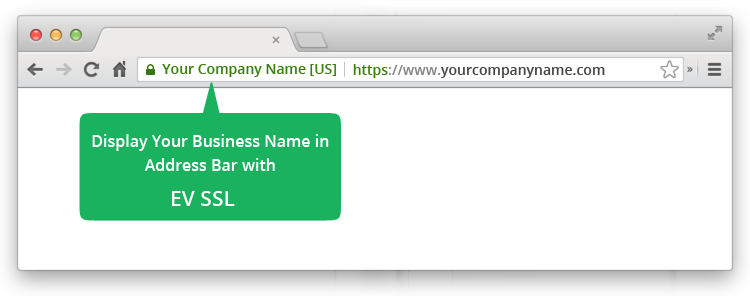 Pin on SSL Certificate Products