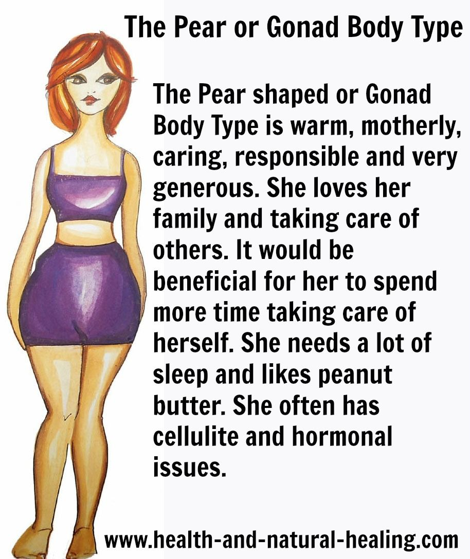 Do you have a pear body type? Searching for a body type ...