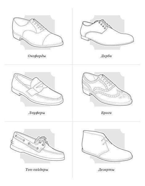 Pin De Magdalenapelusa En Dibujar Zapatos Zapatos Hombre Disenos De Zapatos Ilustracion De Hombre