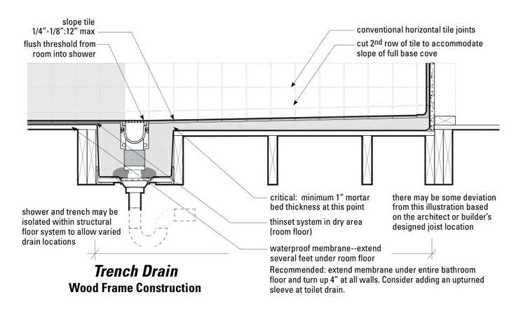 Diagram Of Zero Threshold Shower Google Search Water Works bath mudroom laundry