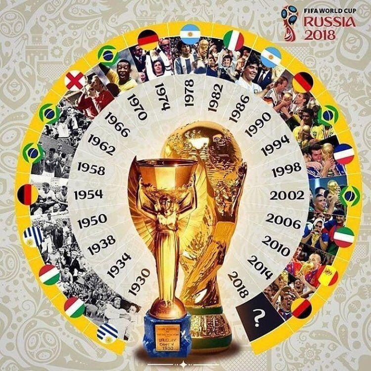 80 Ideas De Carteles Olimpicos Y De Mundiales Cartel Mundial De Futbol Mascota Del Mundial