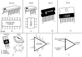 Integrated Circuit Design. Invention Early developments of