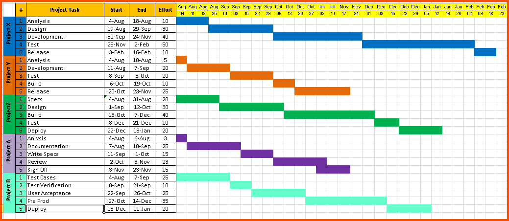 Project Timeline Template In Excel 2010 Project Timeline Template
