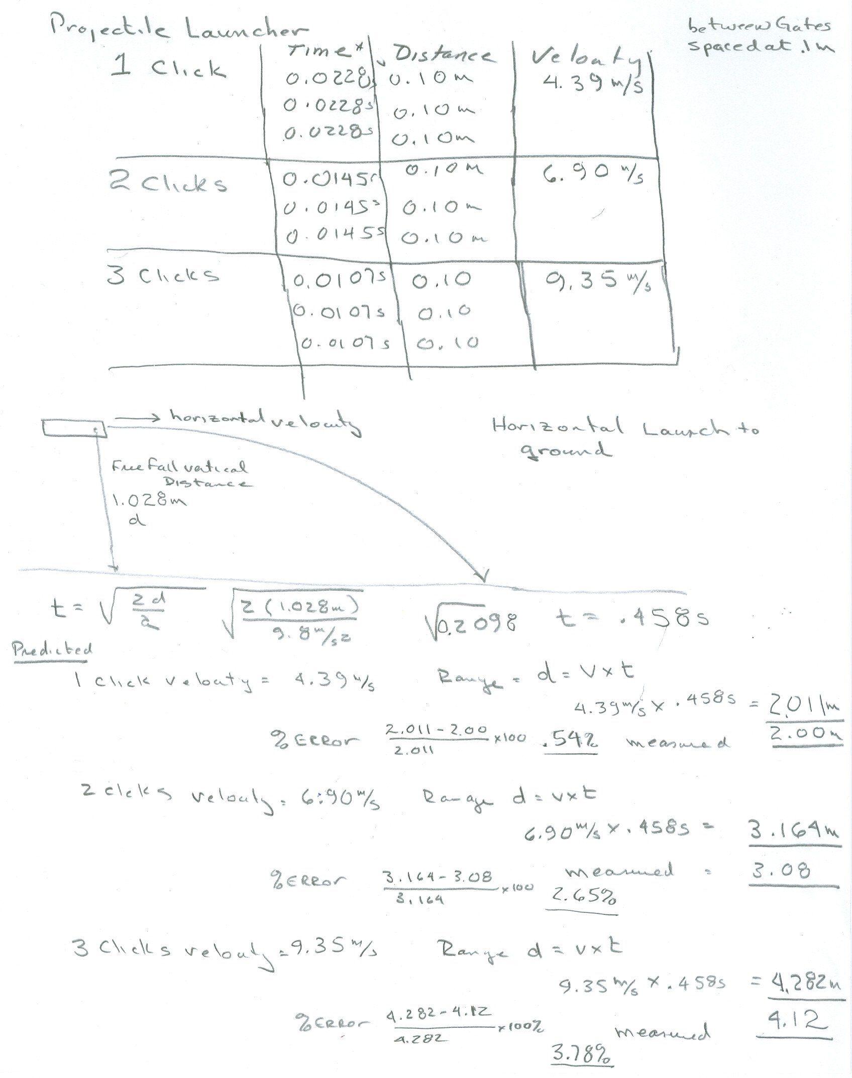 Horizontal Projectile Motion Worksheet / 35 Projectile ...