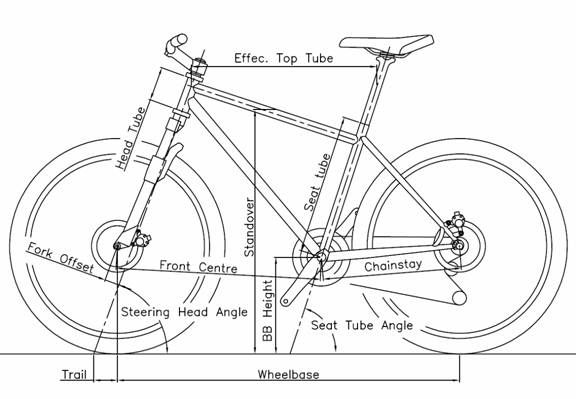 The Drawing Above Shows How The Various Measurements Are Defined