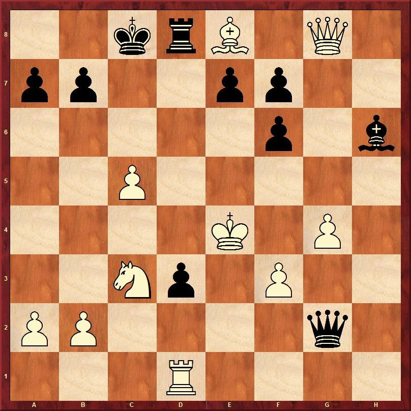 Black to move/Ход черных Chess tricks, Chess strategies