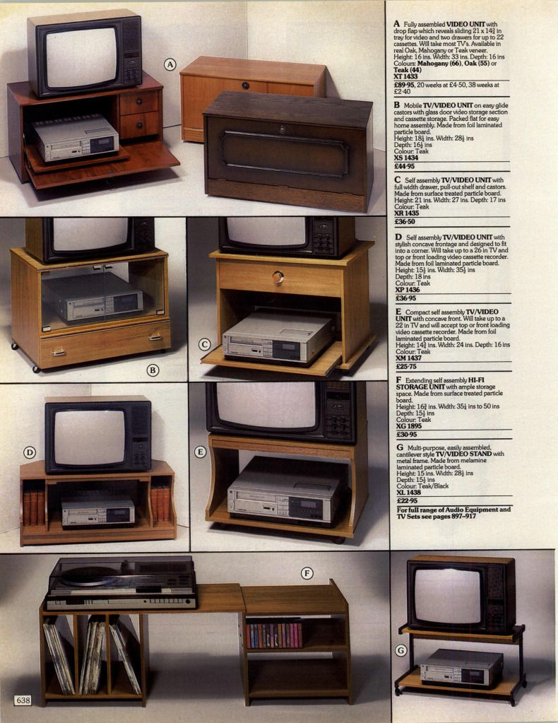 1984 EMPIRE STORES WINTER MAIL ORDER CATALOGUE   Vintage ...