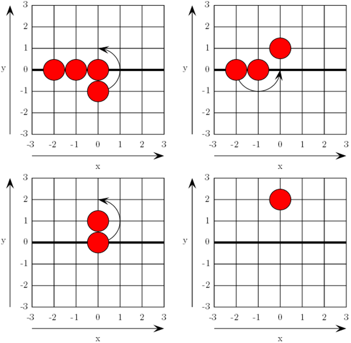 Spieltheorie Am Beispiel Eines Strategiespiels Der Mathematische Hintergrund Und Ihre Bedeutung Fur Wissenschaft Und Gesellsch Spieltheorie Theorie Mathematik