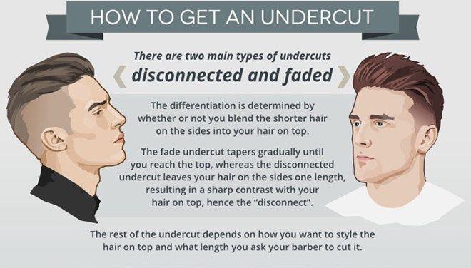 những kiểu tóc hot nhất