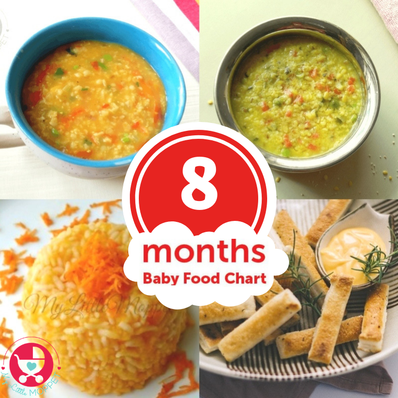 8 Months Baby Food Chart with a Guide to Finger Foods ...