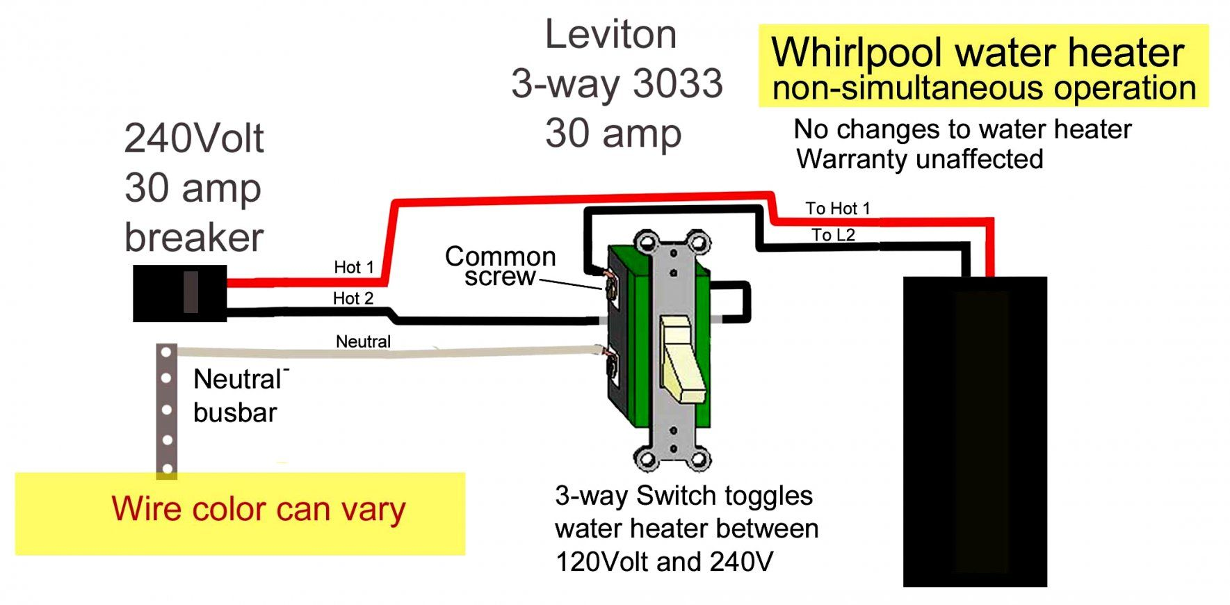 Wiring Diagram For 220 Volt Generator Plug Light switch