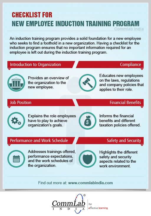 Checklist for New Employee Induction Training Program Meetings - sample new hire checklist template