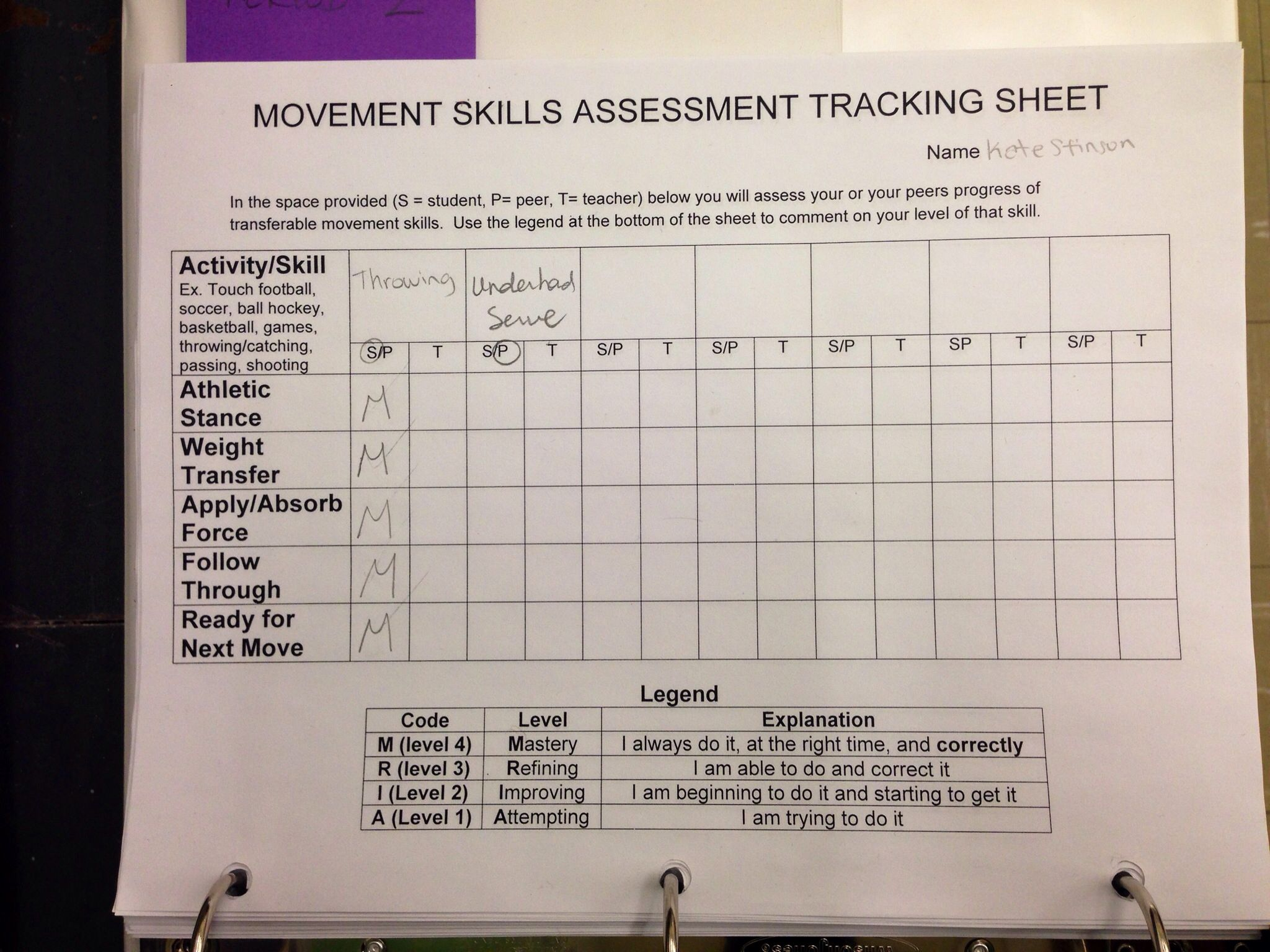 Movement Skills Assessment Tracking Sheet Students Can