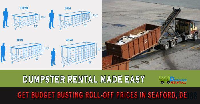 budget rental customer service