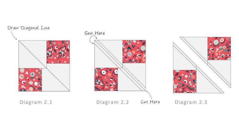 Recollection Table Runner Tutorial: Light Odds