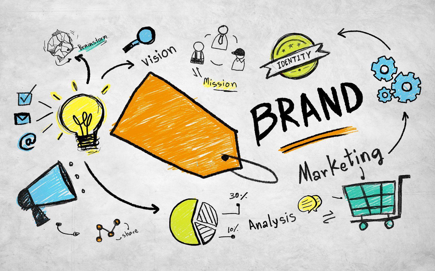 Cari Tahu Cara Membuat Desain Stiker Branding yang Sukses