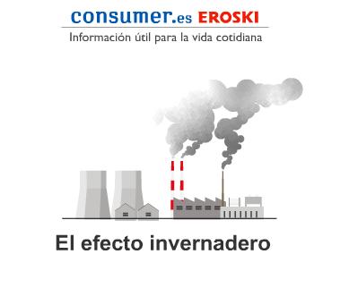 Infografía: Efecto invernadero