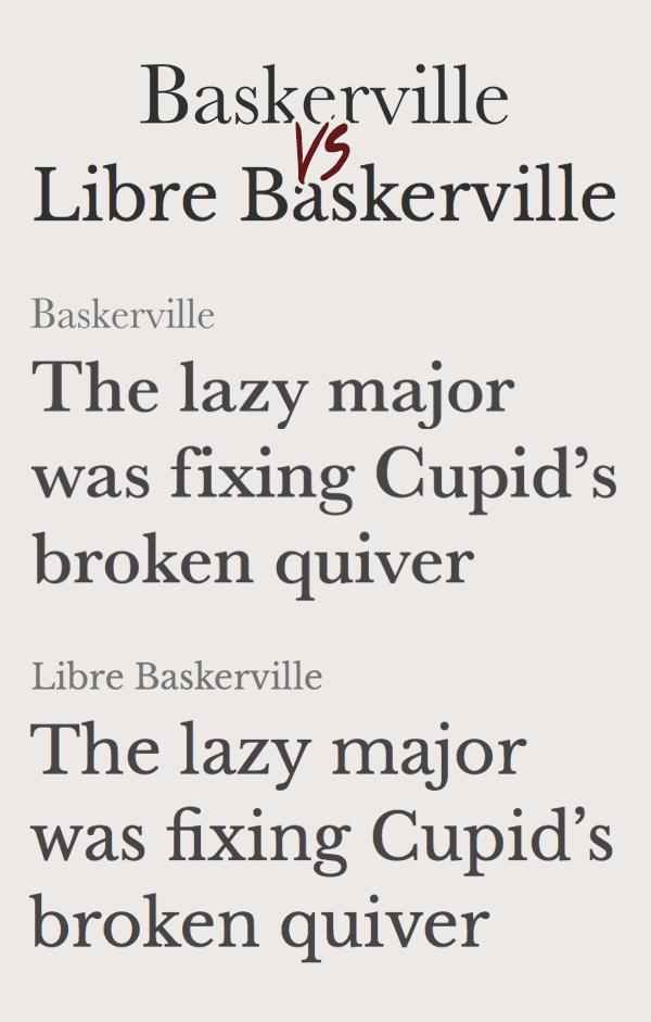 libre baskerville font free download
