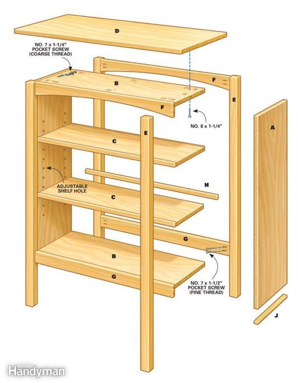 Furniture How To Build A Bookcase Picture Tips On How To Make A Bookcase Simpl Book In 2020 Bookcase Woodworking Plans Bookcase Plans Woodworking Plans Shelves