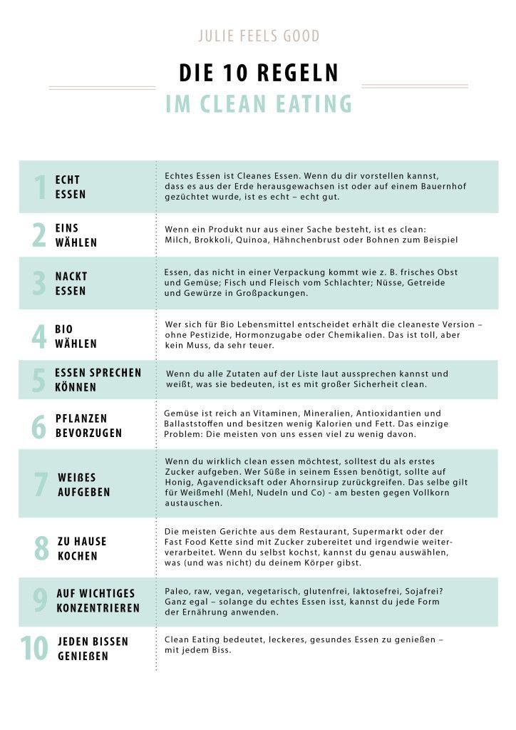 Die 10 Regeln im Clean Eating
