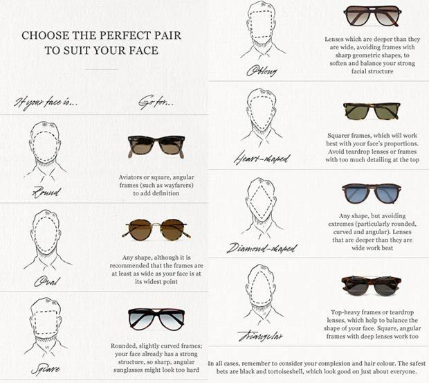 ac152abff552 How to choose the right sunglasses | Men Of Style / Style For Men in ...