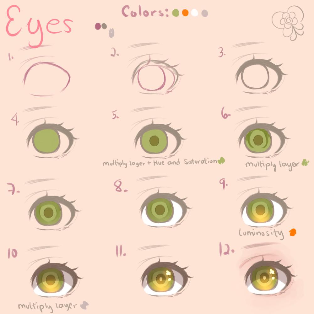 don't ask me what i'm doing with my life i'll cry, chubby-nugget: kawa—akari: eye tutorial!