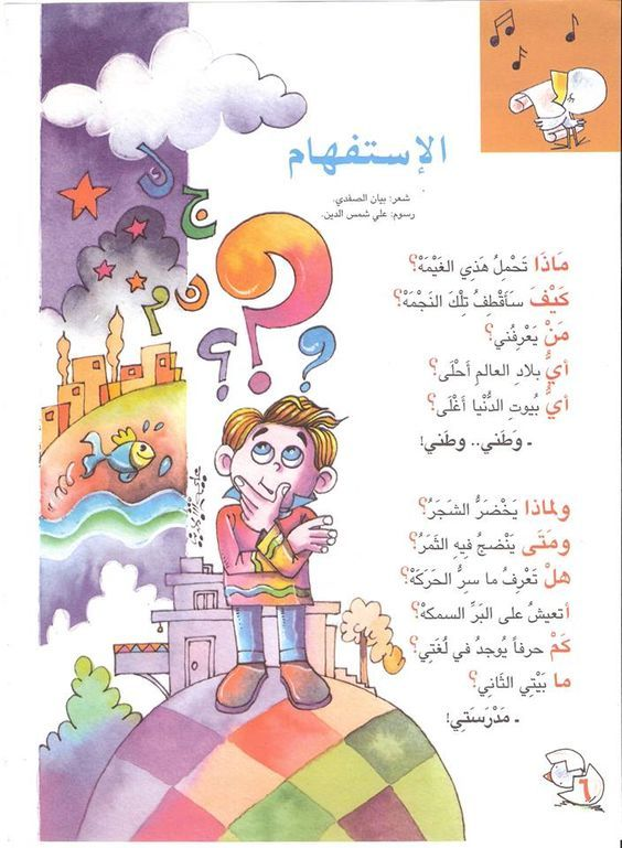 الاستفهام شعر بيان الصفدي Https Www Facebook Com Bayan Ta Safadi Photos Pb 638881392820155 2207520000 145 Learning Arabic Arabic Kids Learn Arabic Online