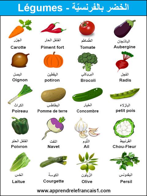 أسماء الخضروات بالفرنسية مع الصور Vegetables Eggplant Food