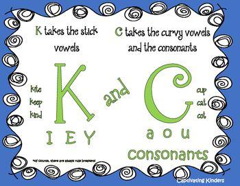 K Or C Chart Phonics Rules Teaching Phonics Phonics
